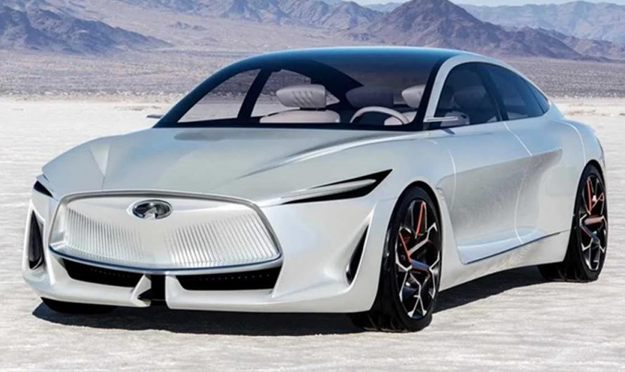 Top Brands To Watch For 2021 New Car